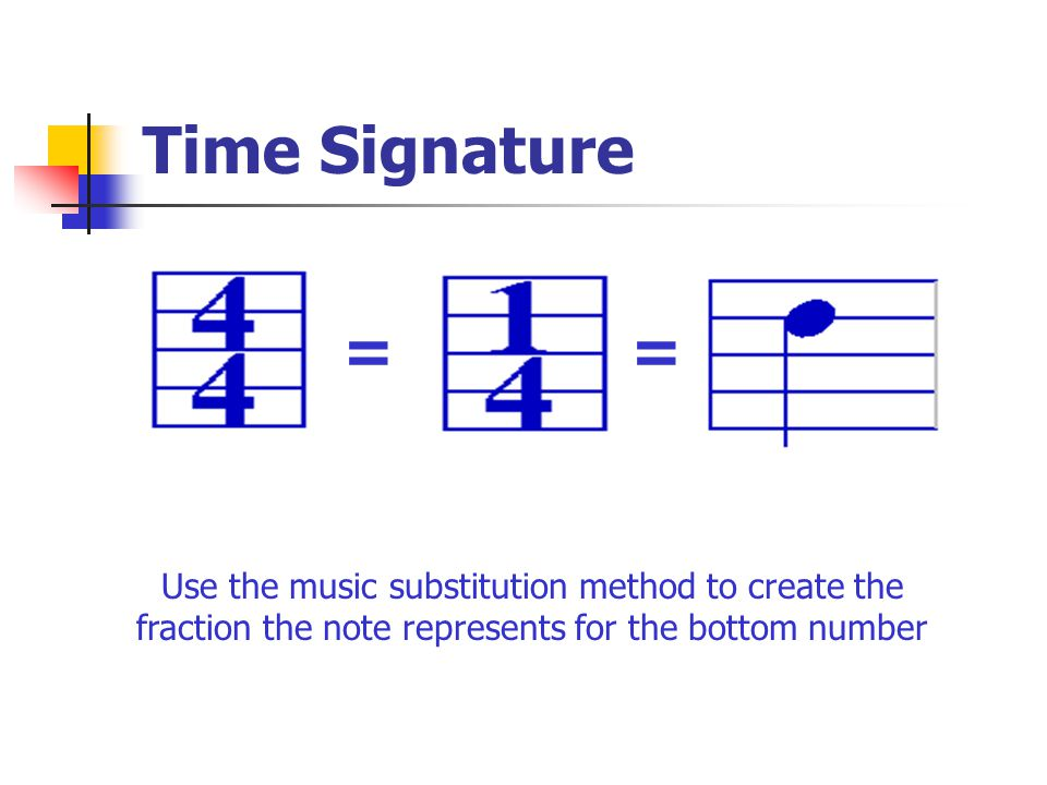 Time Signature Use the music substitution method to create the fraction the note represents for the bottom number ==