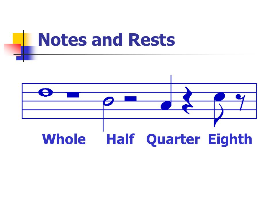 Notes and Rests Whole Half Quarter Eighth