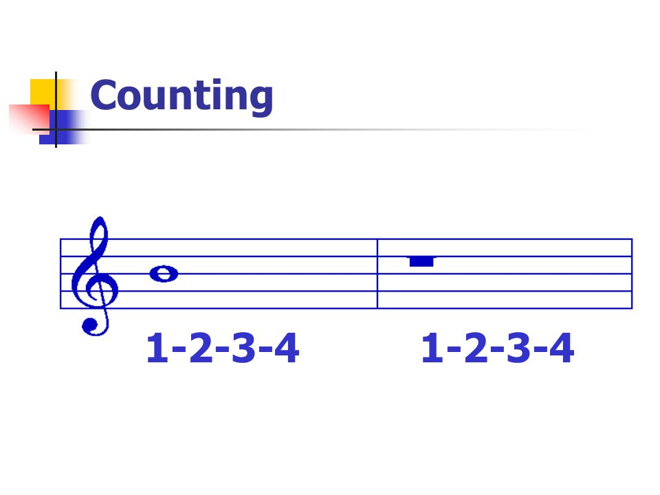 Counting 1-2-3-4