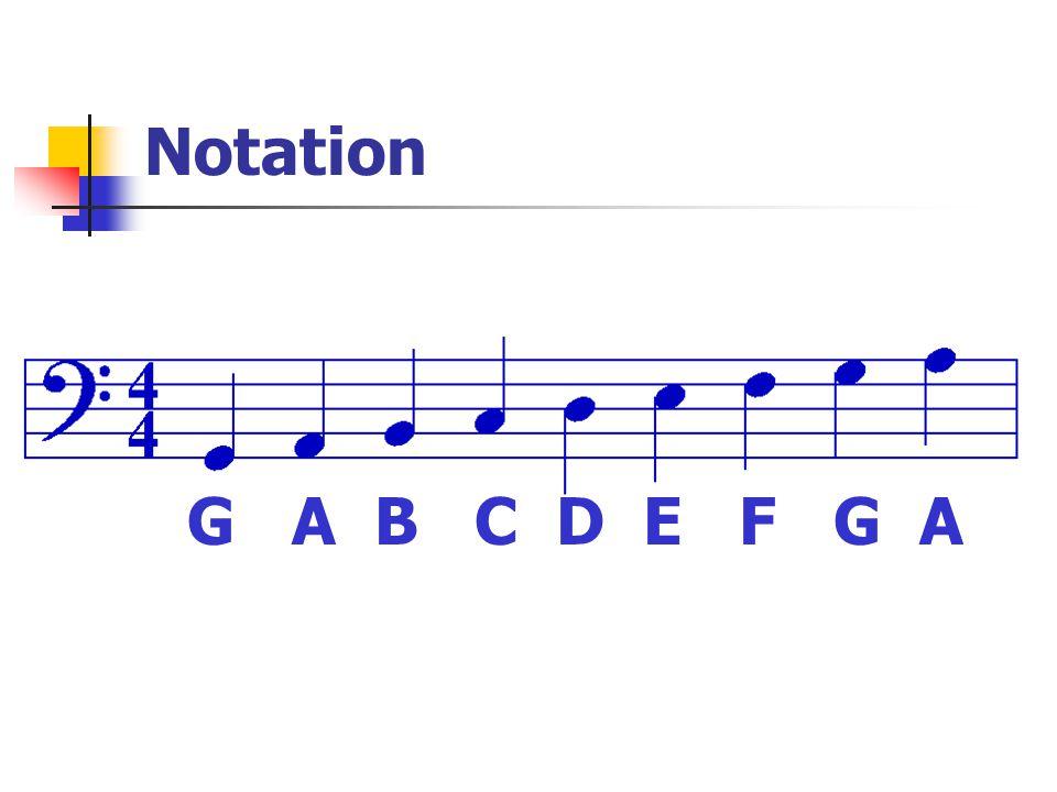 Notation G A B C D E F G A