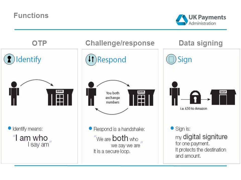 Functions OTP Challenge/responseData signing