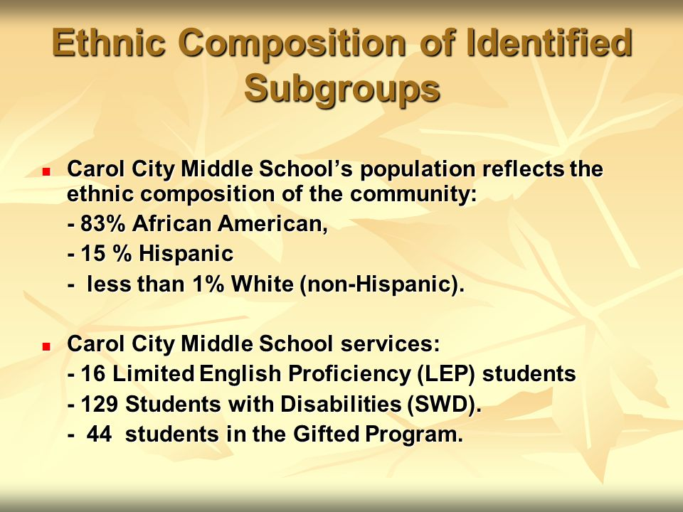 Ethnic Composition of Identified Subgroups Carol City Middle School's population reflects the ethnic composition of the community: Carol City Middle School's population reflects the ethnic composition of the community: - 83% African American, - 15 % Hispanic - less than 1% White (non-Hispanic).
