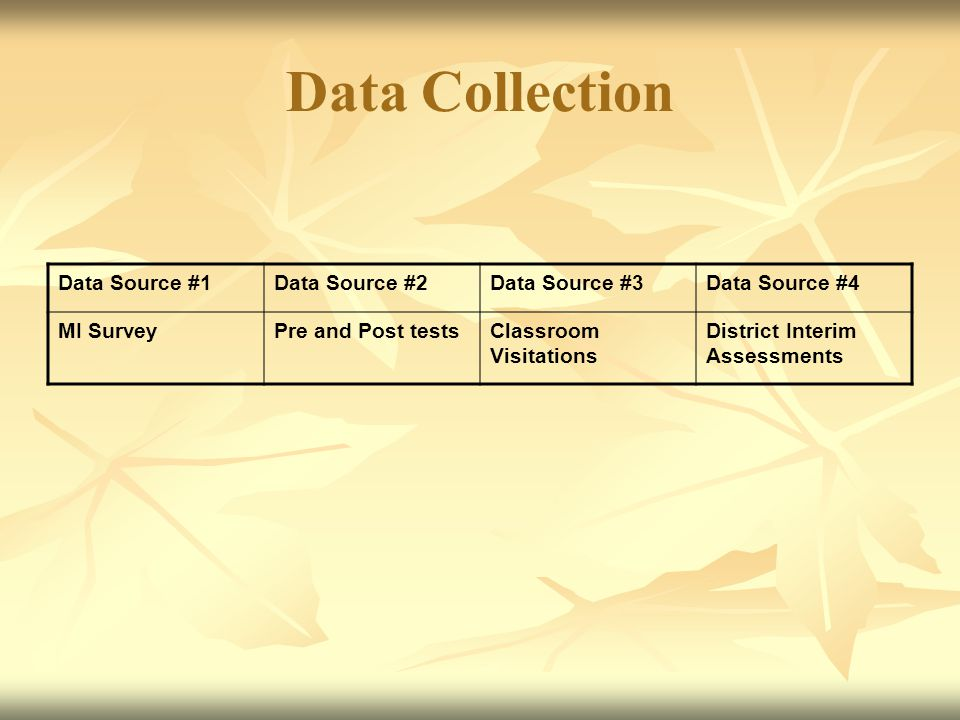 Data Collection Data Source #1Data Source #2Data Source #3Data Source #4 MI SurveyPre and Post testsClassroom Visitations District Interim Assessments