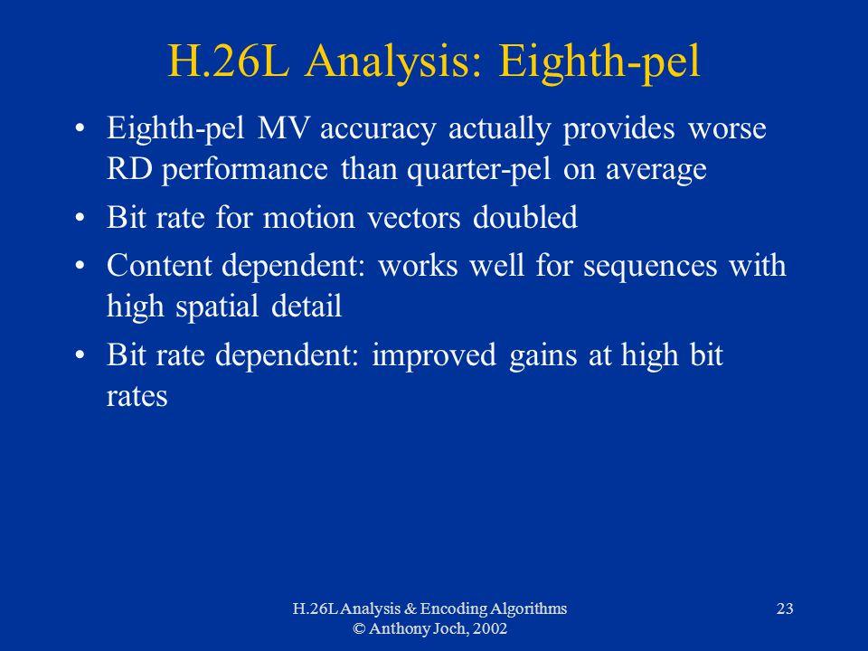 H.26L Analysis & Encoding Algorithms © Anthony Joch, 2002 23 H.26L Analysis: Eighth-pel Eighth-pel MV accuracy actually provides worse RD performance