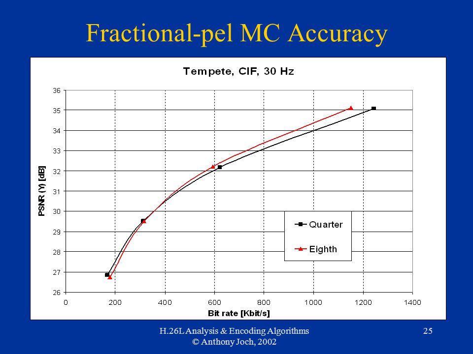 H.26L Analysis & Encoding Algorithms © Anthony Joch, 2002 25 Fractional-pel MC Accuracy