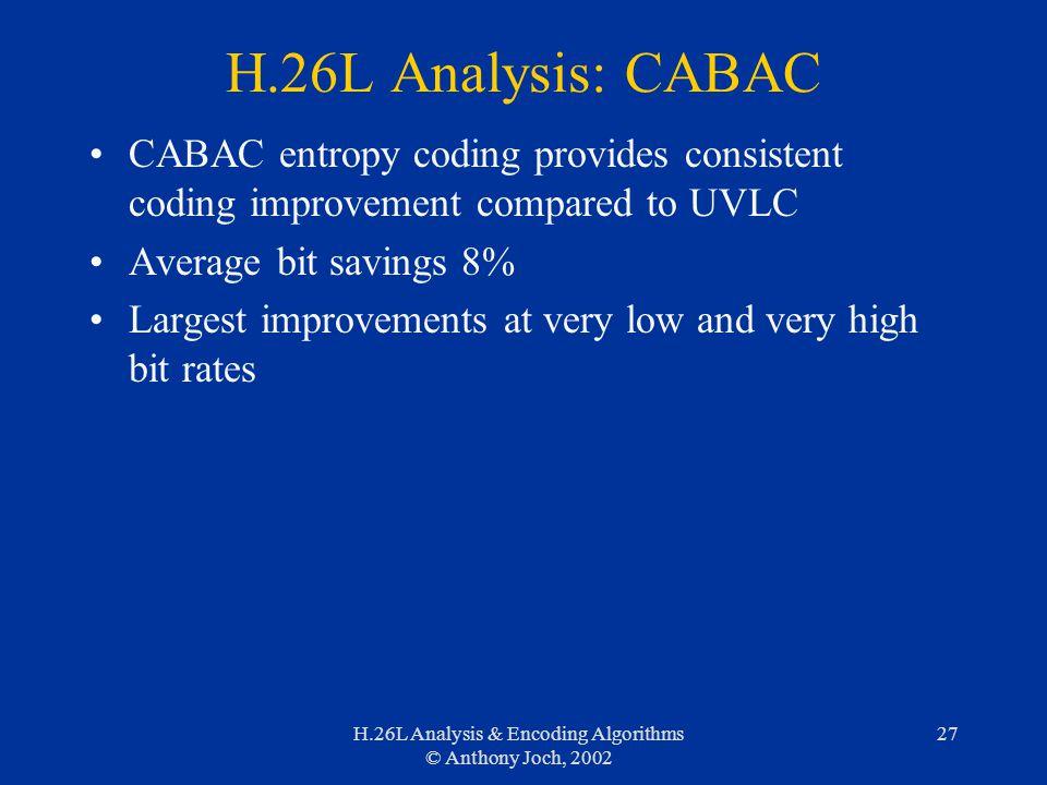 H.26L Analysis & Encoding Algorithms © Anthony Joch, 2002 27 H.26L Analysis: CABAC CABAC entropy coding provides consistent coding improvement compare