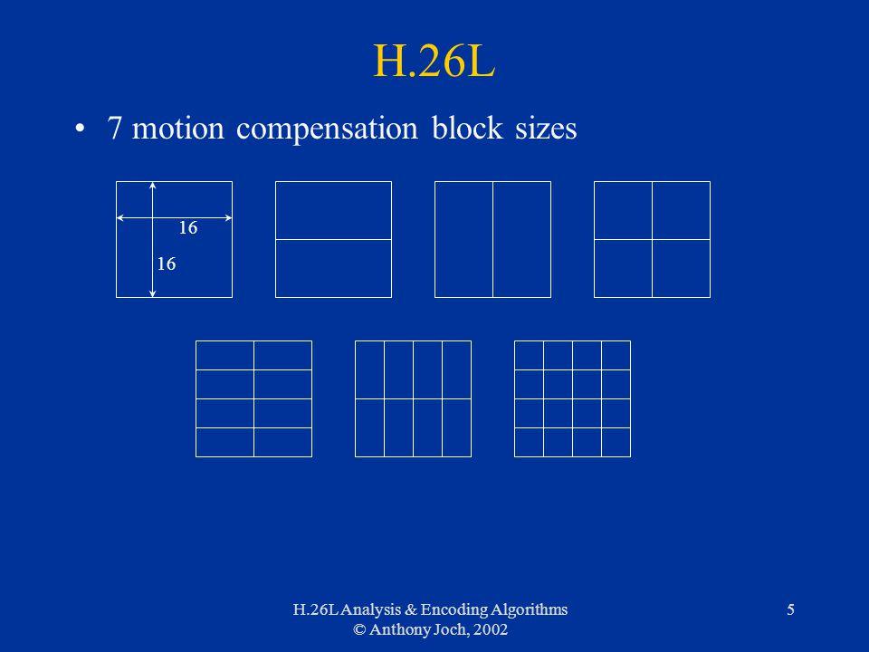 H.26L Analysis & Encoding Algorithms © Anthony Joch, 2002 5 H.26L 7 motion compensation block sizes 16