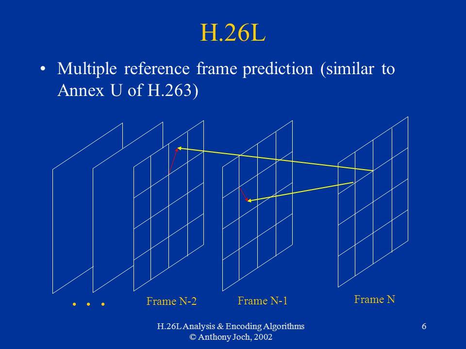 H.26L Analysis & Encoding Algorithms © Anthony Joch, 2002 6 H.26L Multiple reference frame prediction (similar to Annex U of H.263) Frame N Frame N-1 Frame N-2...