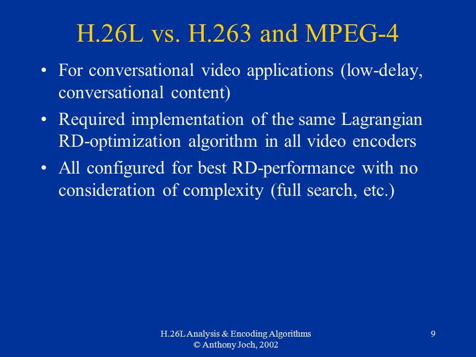 H.26L Analysis & Encoding Algorithms © Anthony Joch, 2002 9 H.26L vs.