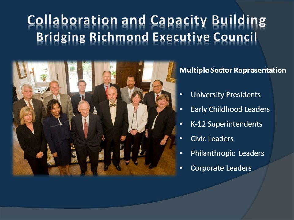Multiple Sector Representation University Presidents Early Childhood Leaders K-12 Superintendents Civic Leaders Philanthropic Leaders Corporate Leaders