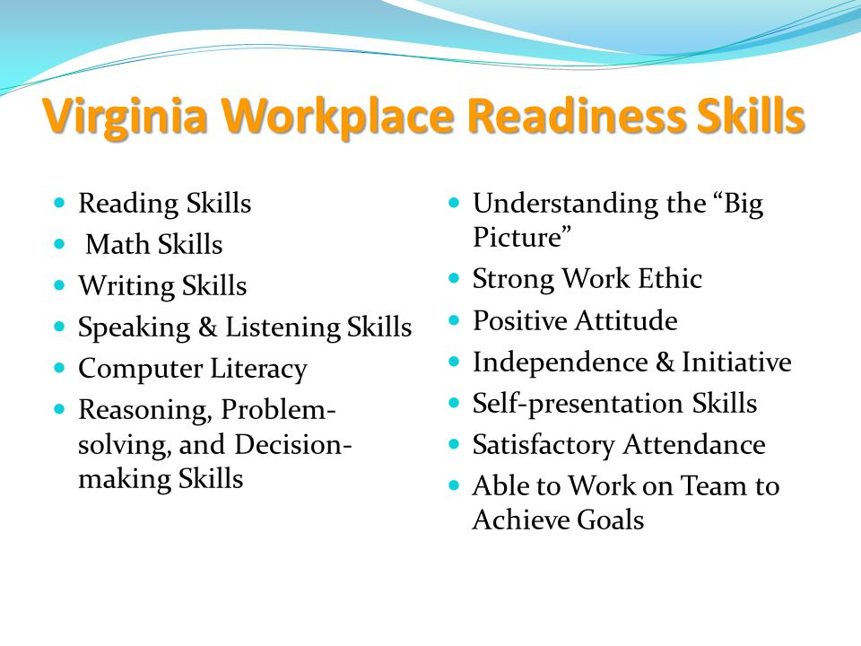 Virginia Workplace Readiness Skills Reading Skills Math Skills Writing Skills Speaking & Listening Skills Computer Literacy Reasoning, Problem- solving, and Decision- making Skills Understanding the Big Picture Strong Work Ethic Positive Attitude Independence & Initiative Self-presentation Skills Satisfactory Attendance Able to Work on Team to Achieve Goals