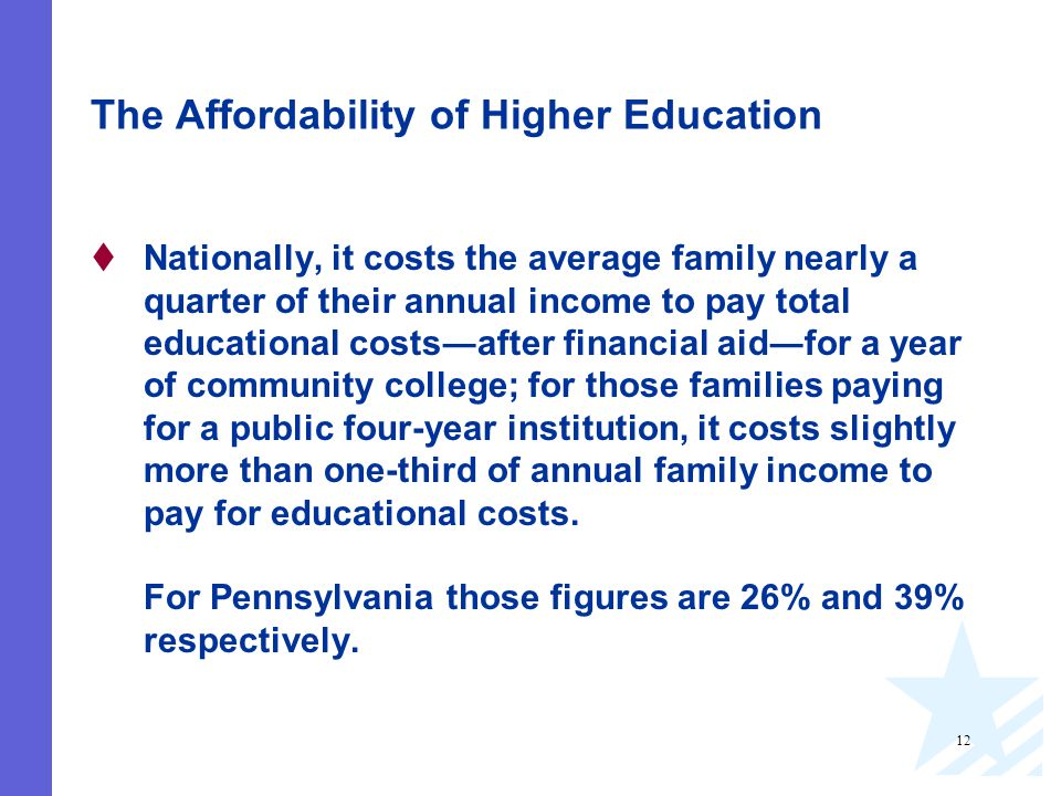 12 The Affordability of Higher Education  Nationally, it costs the average family nearly a quarter of their annual income to pay total educational costs―after financial aid―for a year of community college; for those families paying for a public four-year institution, it costs slightly more than one-third of annual family income to pay for educational costs.