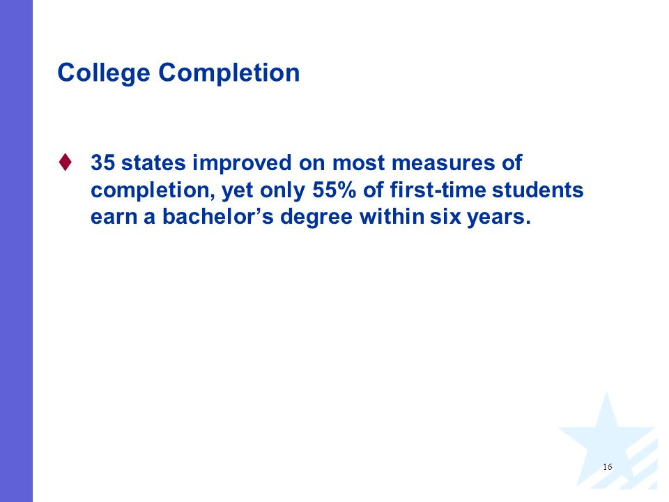 16 College Completion  35 states improved on most measures of completion, yet only 55% of first-time students earn a bachelor's degree within six years.