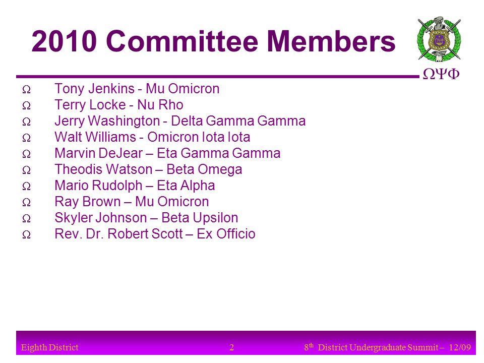 Eighth District 28 th District Undergraduate Summit – 12/09 2010 Committee Members  Tony Jenkins - Mu Omicron  Terry Locke - Nu Rho  Jerry Wash