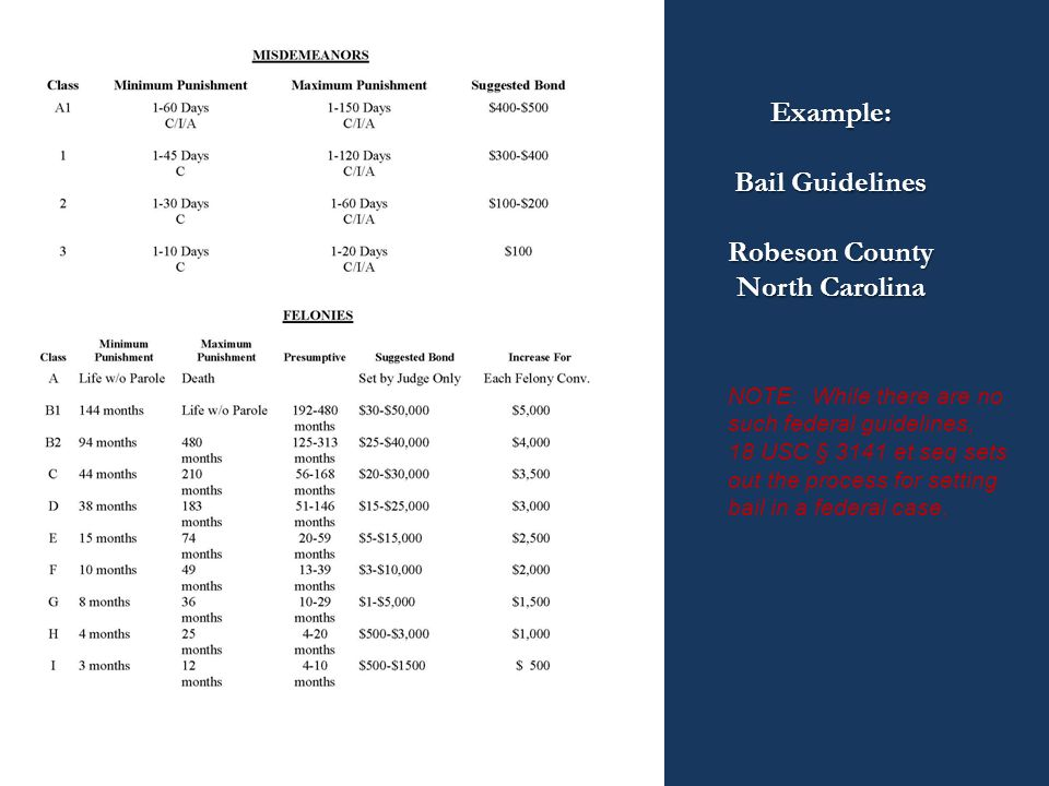 Example: Bail Guidelines Robeson County North Carolina NOTE: While there are no such federal guidelines, 18 USC § 3141 et seq sets out the process for setting bail in a federal case.
