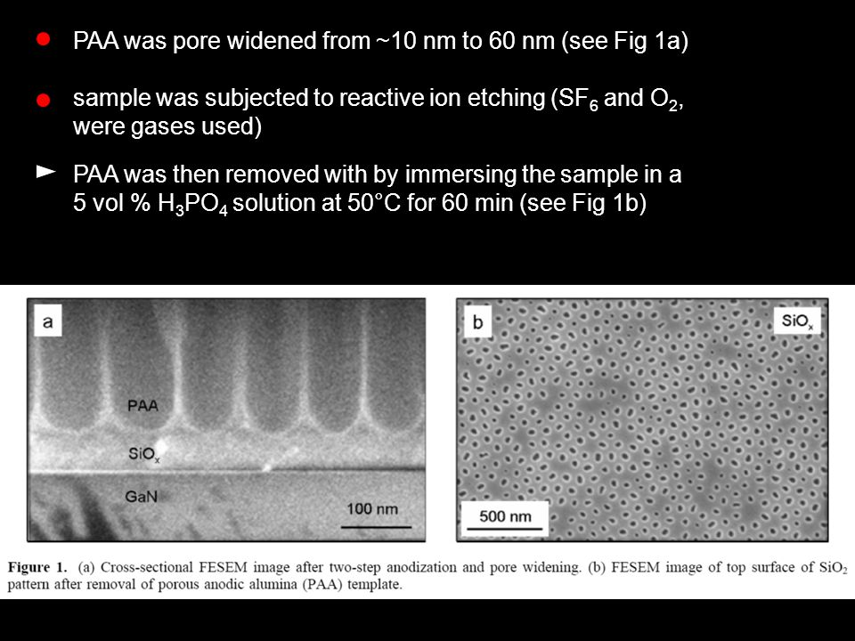 PAA was pore widened from ~10 nm to 60 nm (see Fig 1a) PAA was then removed with by immersing the sample in a 5 vol % H 3 PO 4 solution at 50°C for 60 min (see Fig 1b) sample was subjected to reactive ion etching (SF 6 and O 2, were gases used)