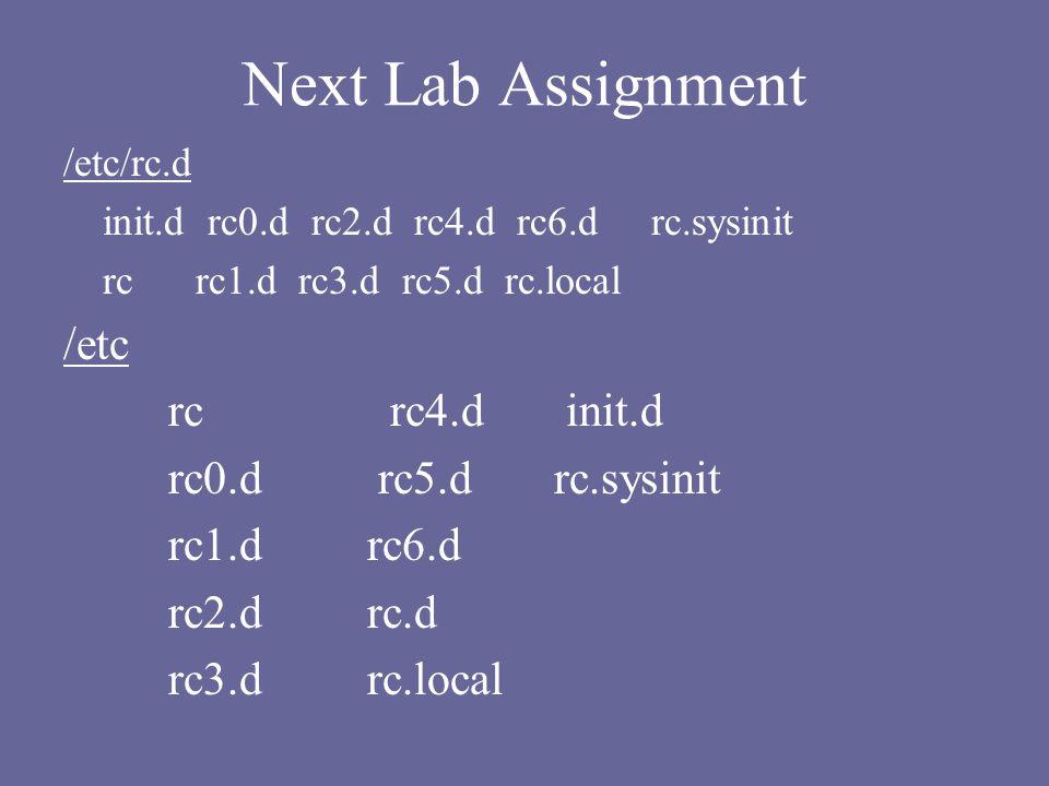 Next Lab Assignment /etc/rc.d init.d rc0.d rc2.d rc4.d rc6.d rc.sysinit rc rc1.d rc3.d rc5.d rc.local /etc rc rc4.d init.d rc0.d rc5.d rc.sysinit rc1.d rc6.d rc2.d rc.d rc3.d rc.local