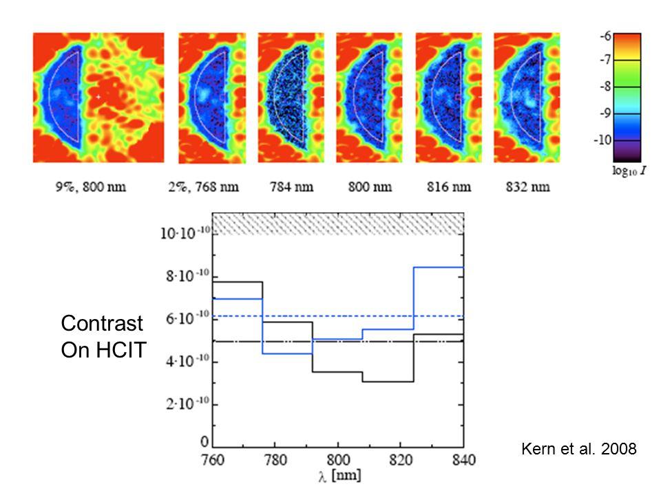 Kern et al. 2008 Contrast On HCIT