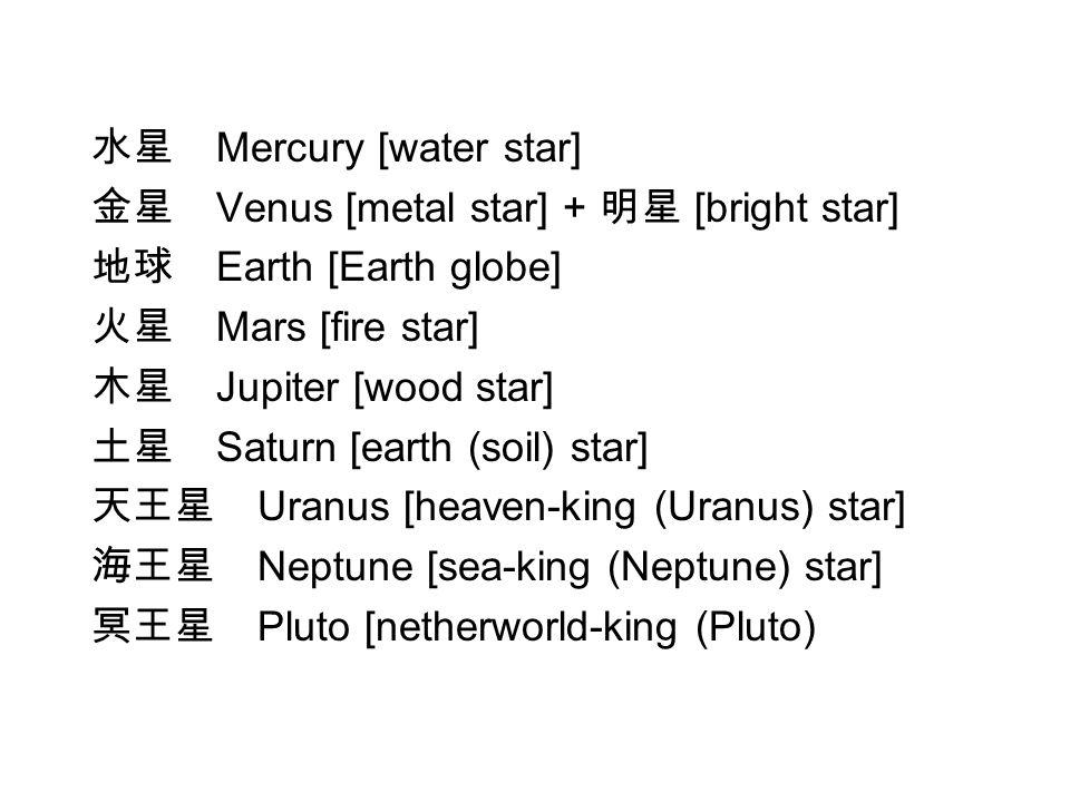 水星 Mercury [water star] 金星 Venus [metal star] + 明星 [bright star] 地球 Earth [Earth globe] 火星 Mars [fire star] 木星 Jupiter [wood star] 土星 Saturn [earth (soil) star] 天王星 Uranus [heaven-king (Uranus) star] 海王星 Neptune [sea-king (Neptune) star] 冥王星 Pluto [netherworld-king (Pluto)