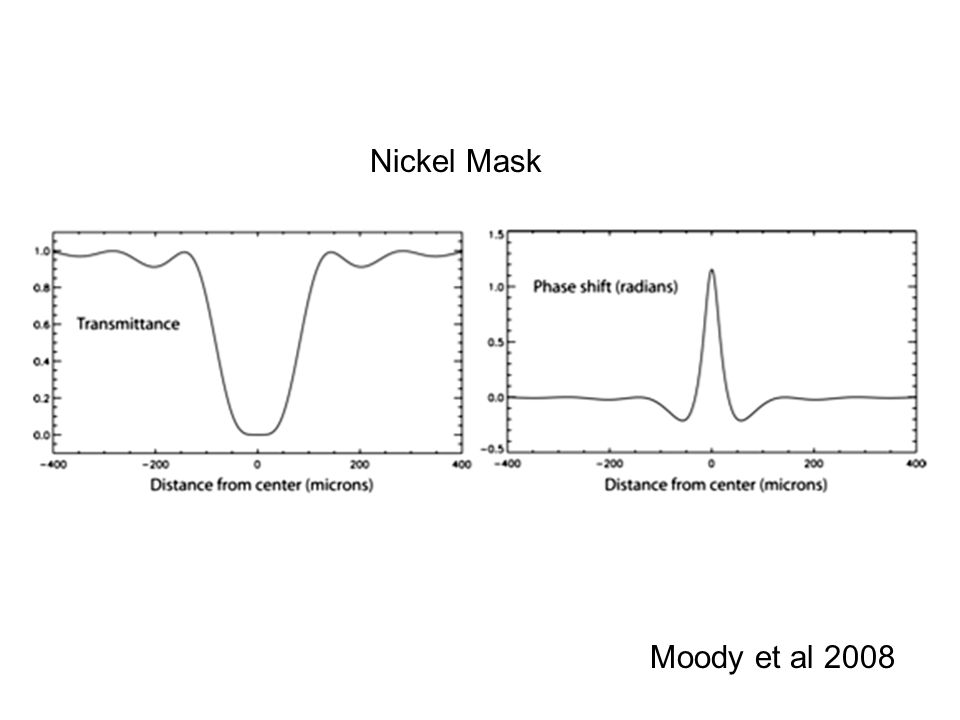 Nickel Mask Moody et al 2008