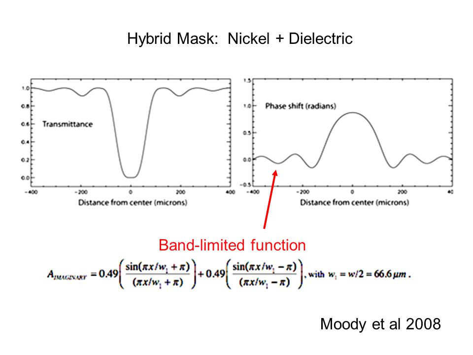 Hybrid Mask: Nickel + Dielectric Band-limited function