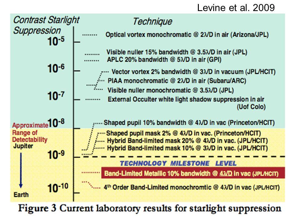Levine et al. 2009