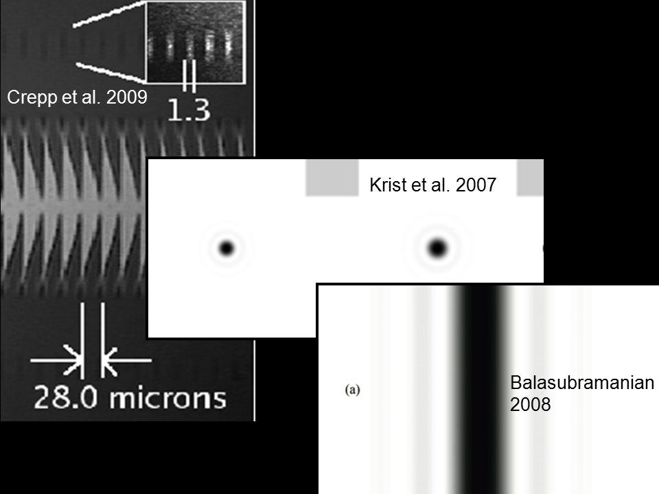 Crepp et al. 2009 Krist et al. 2007 Balasubramanian 2008