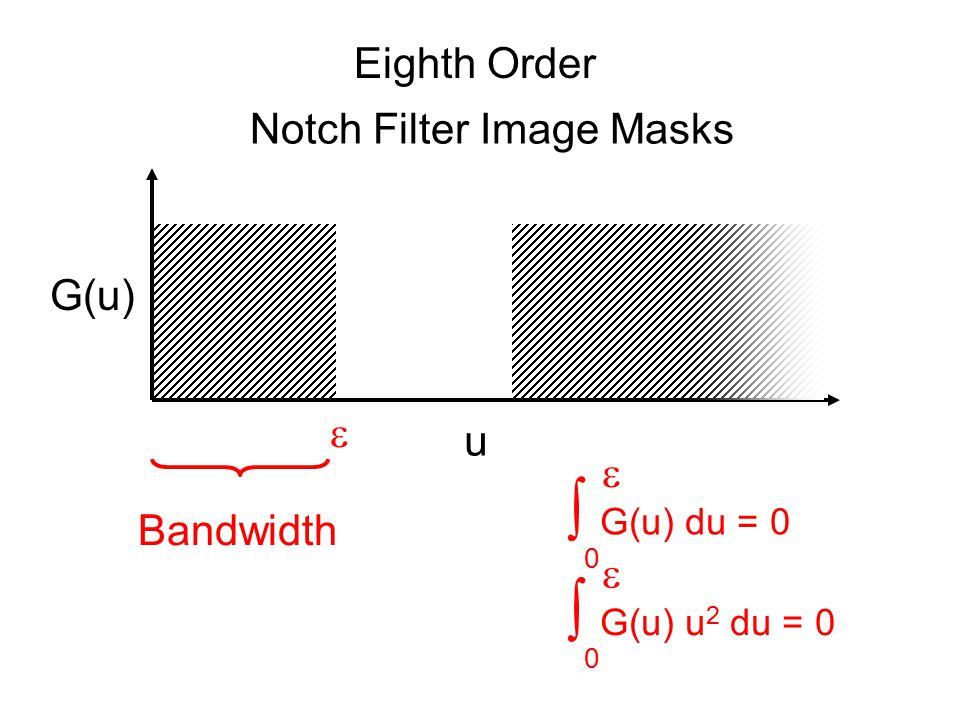 Notch Filter Image Masks  u G(u) Bandwidth  G(u) du = 0  0  G(u) u 2 du = 0  0 Eighth Order