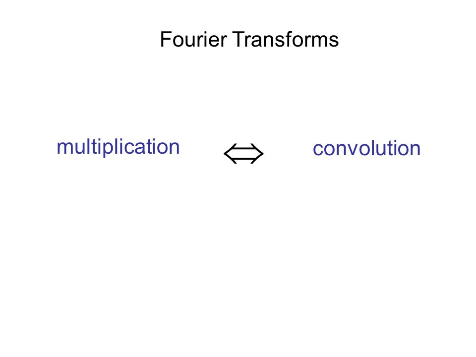 Fourier Transforms multiplication convolution 