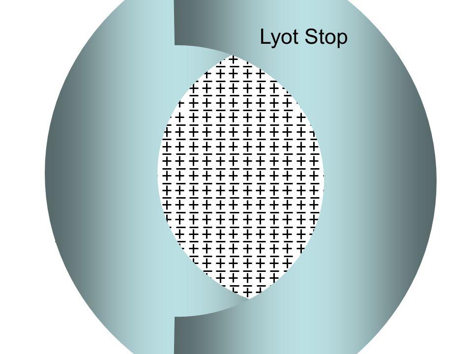 Lyot Stop