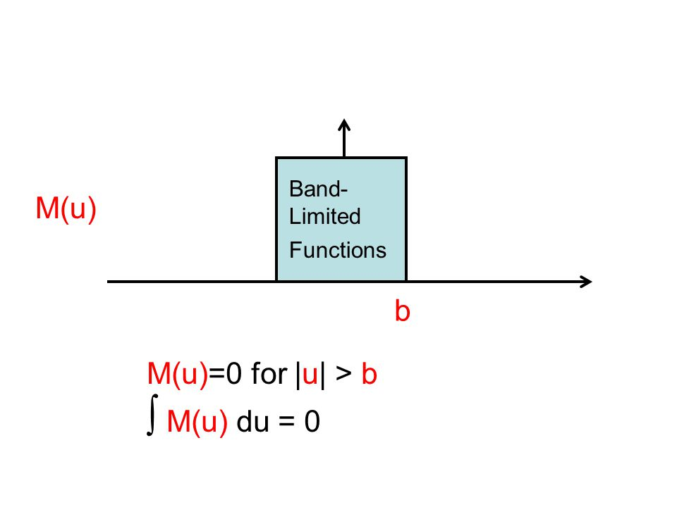 b M(u)=0 for |u| > b  M(u) du = 0 Band- Limited Functions