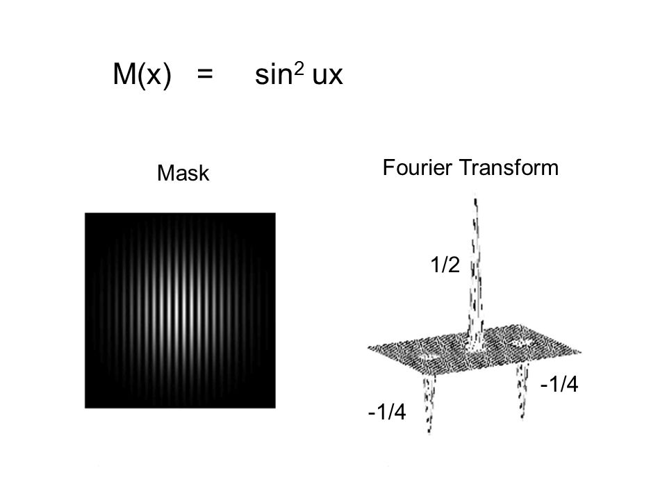 M(x) = sin 2 ux Fourier Transform 1/2 -1/4 Mask