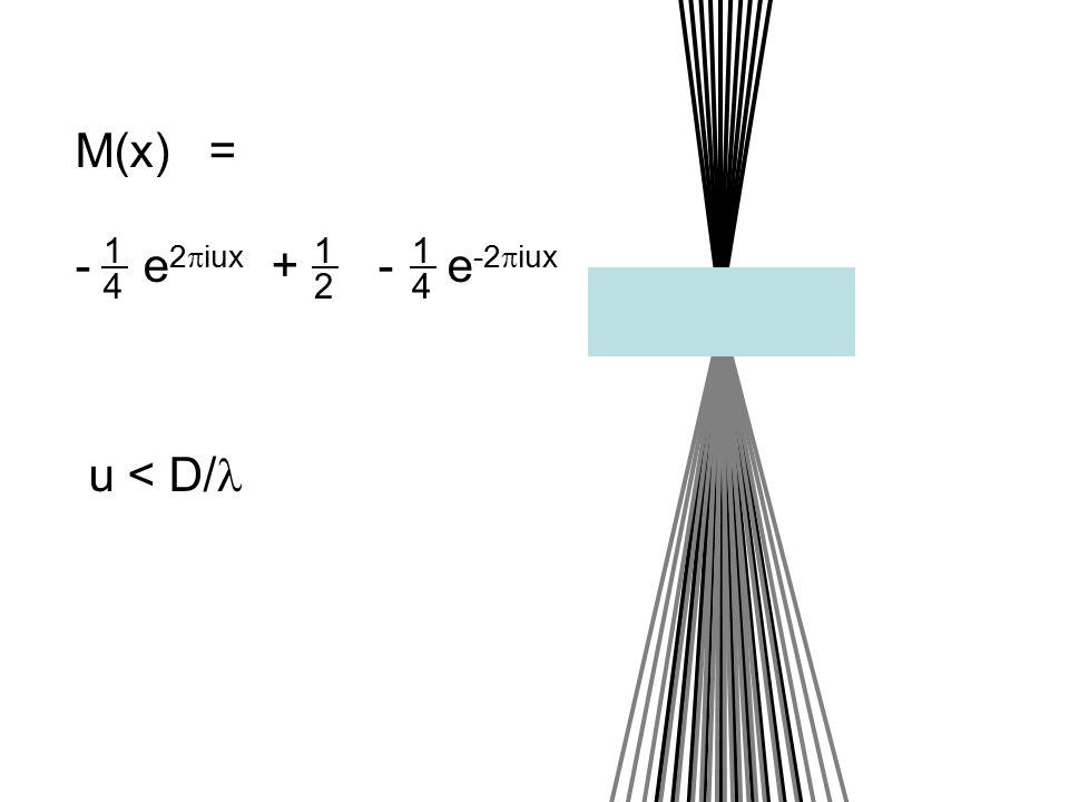 M(x) = - e 2  iux + - e -2  iux u < D/ 1 4 1 4 1 2