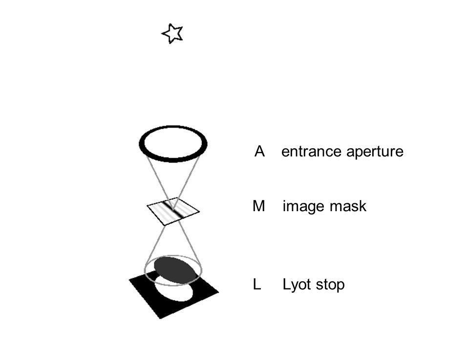 M image mask L Lyot stop A entrance aperture