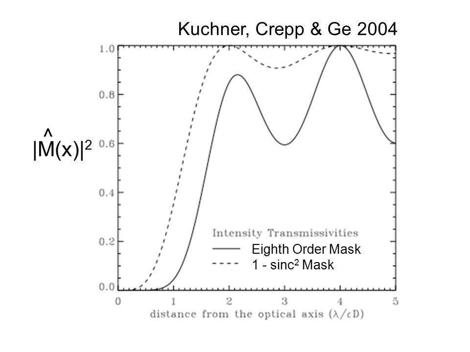 Kuchner, Crepp & Ge 2004 1 - sinc 2 Mask Eighth Order Mask |M(x)| 2 ^