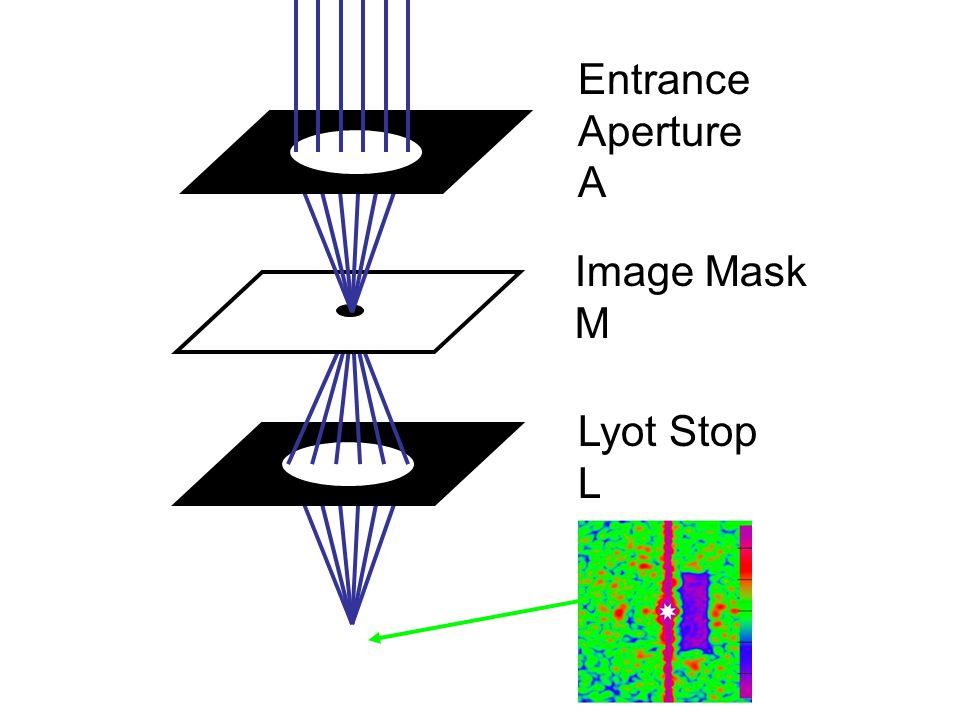 Entrance Aperture A Image Mask M Lyot Stop L