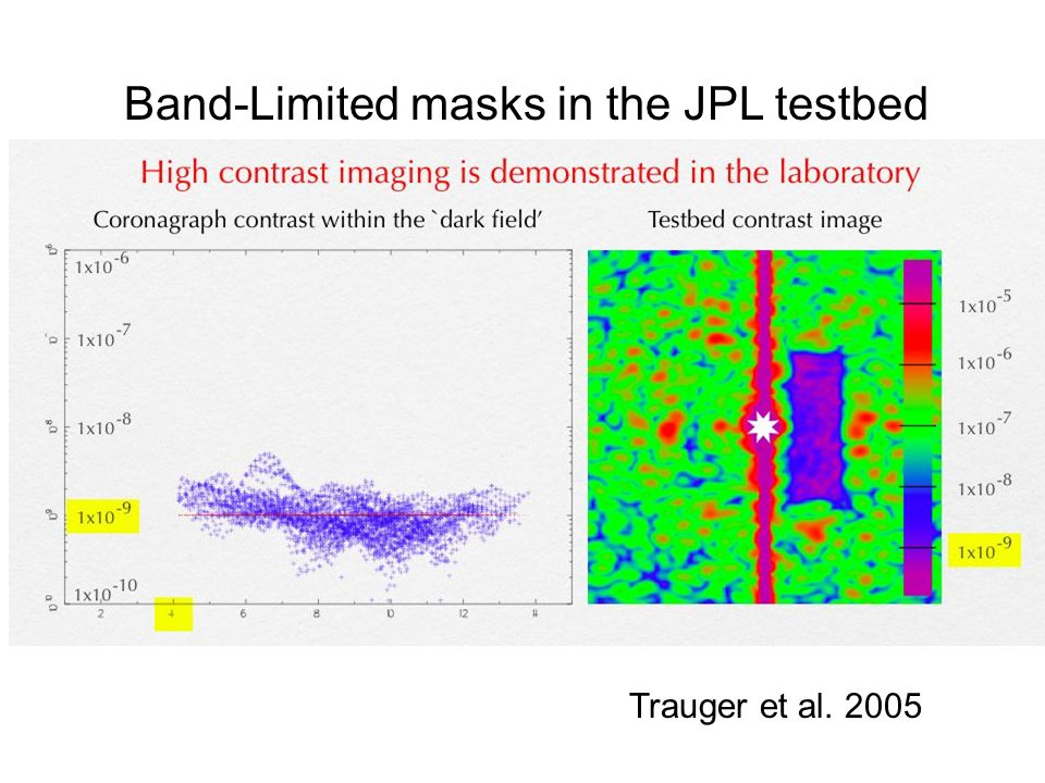 Band-Limited masks in the JPL testbed Trauger et al. 2005