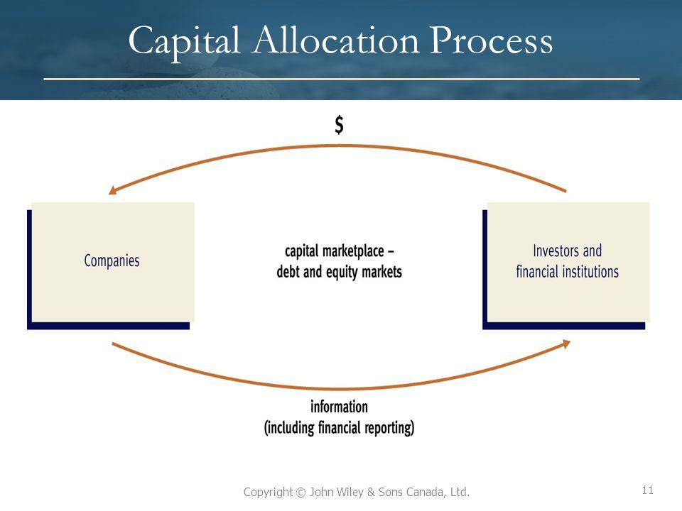 11 Copyright © John Wiley & Sons Canada, Ltd. Capital Allocation Process