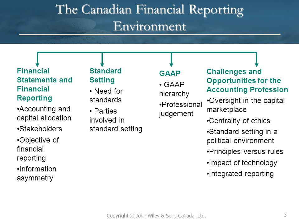 3 Copyright © John Wiley & Sons Canada, Ltd. The Canadian Financial Reporting Environment Financial Statements and Financial Reporting Accounting and