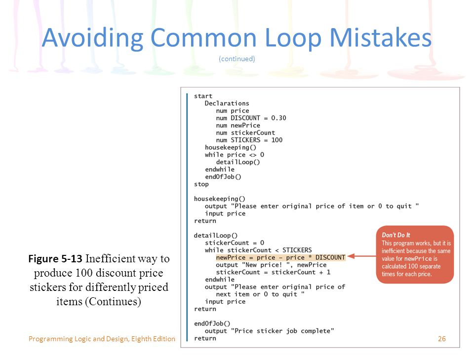 Avoiding Common Loop Mistakes (continued) 26Programming Logic and Design, Eighth Edition Figure 5-13 Inefficient way to produce 100 discount price stickers for differently priced items (Continues)