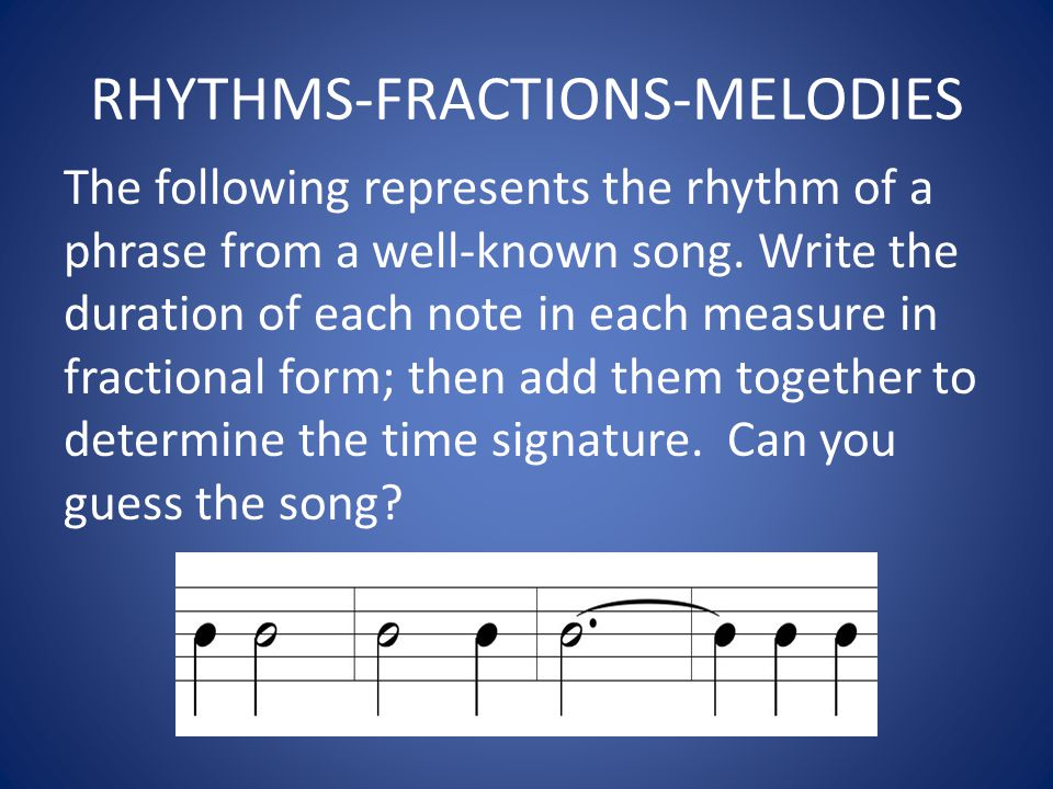 RHYTHMS-FRACTIONS-MELODIES The following represents the rhythm of a phrase from a well-known song. Write the duration of each note in each measure in