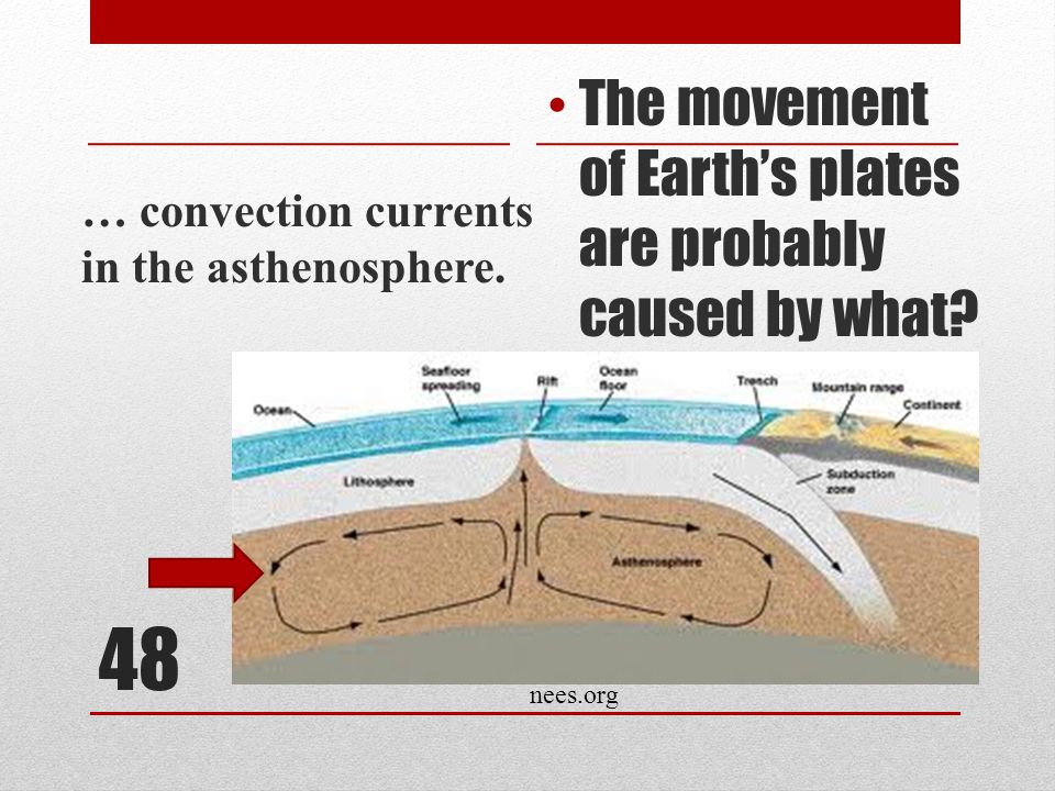 48 … convection currents in the asthenosphere.