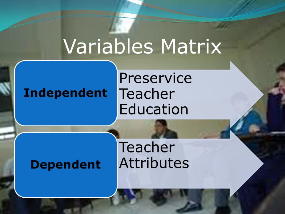 Variables Matrix Preservice Teacher Education Independent Teacher Attributes Dependent