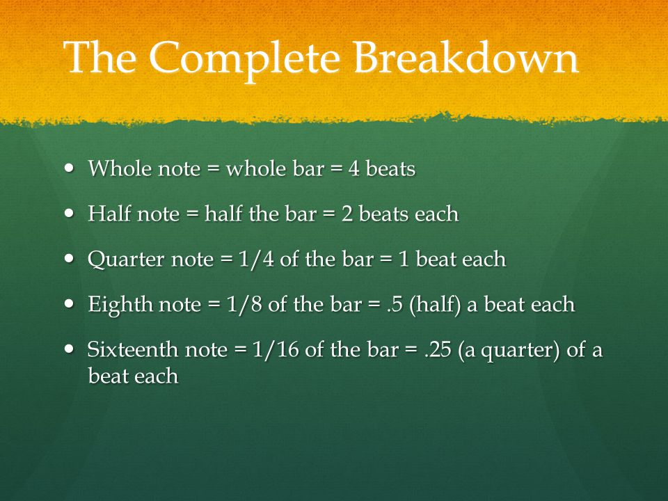 The Complete Breakdown Whole note = whole bar = 4 beats Whole note = whole bar = 4 beats Half note = half the bar = 2 beats each Half note = half the bar = 2 beats each Quarter note = 1/4 of the bar = 1 beat each Quarter note = 1/4 of the bar = 1 beat each Eighth note = 1/8 of the bar =.5 (half) a beat each Eighth note = 1/8 of the bar =.5 (half) a beat each Sixteenth note = 1/16 of the bar =.25 (a quarter) of a beat each Sixteenth note = 1/16 of the bar =.25 (a quarter) of a beat each