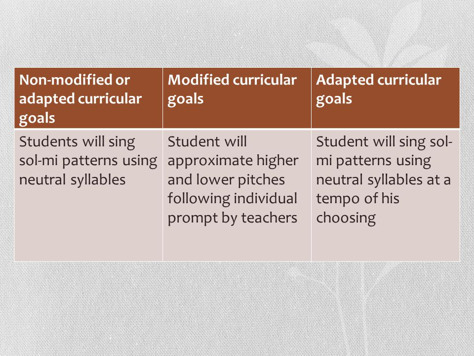 Non-modified or adapted curricular goals Modified curricular goals Adapted curricular goals Students will sing sol-mi patterns using neutral syllables