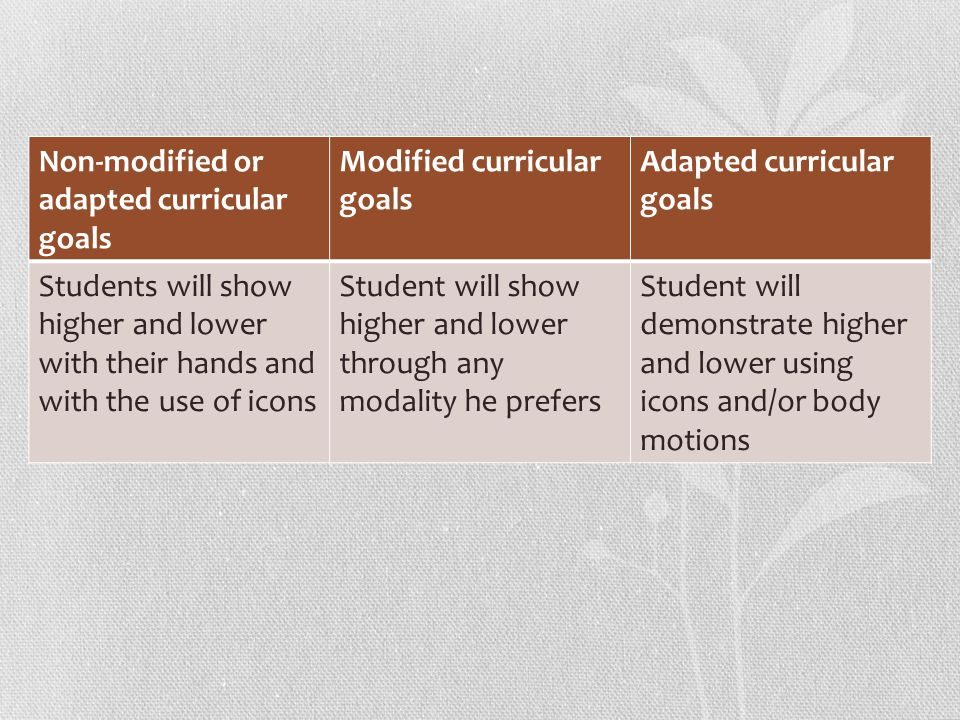 Non-modified or adapted curricular goals Modified curricular goals Adapted curricular goals Students will show higher and lower with their hands and w