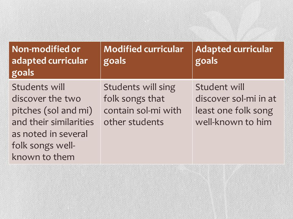 Non-modified or adapted curricular goals Modified curricular goals Adapted curricular goals Students will discover the two pitches (sol and mi) and th