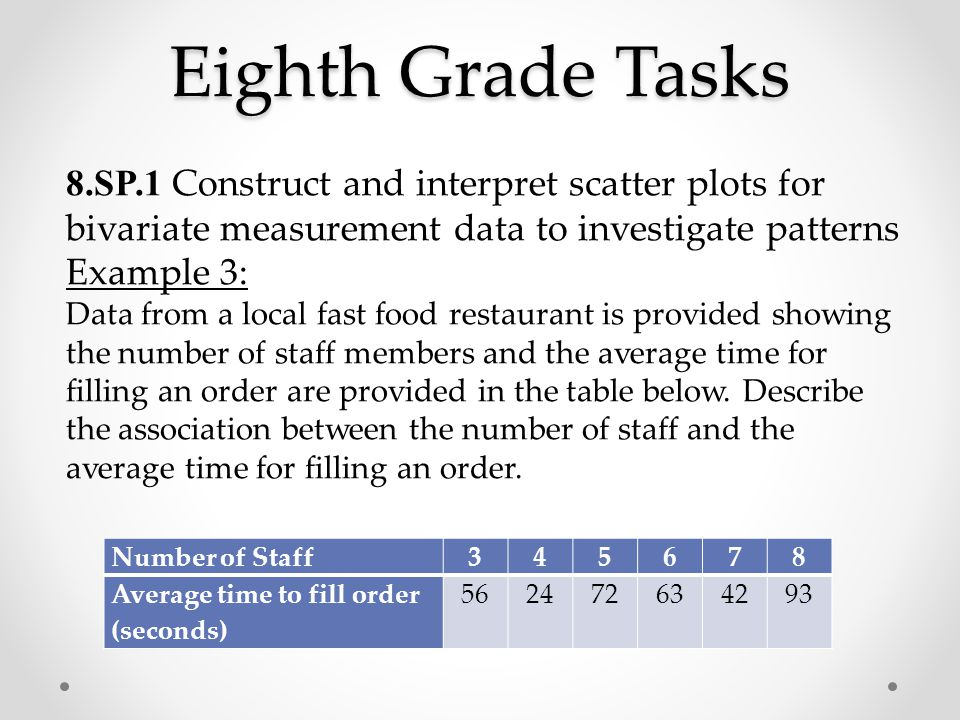Eighth Grade Tasks 8.SP.1 Construct and interpret scatter plots for bivariate measurement data to investigate patterns Example 3: Data from a local fast food restaurant is provided showing the number of staff members and the average time for filling an order are provided in the table below.
