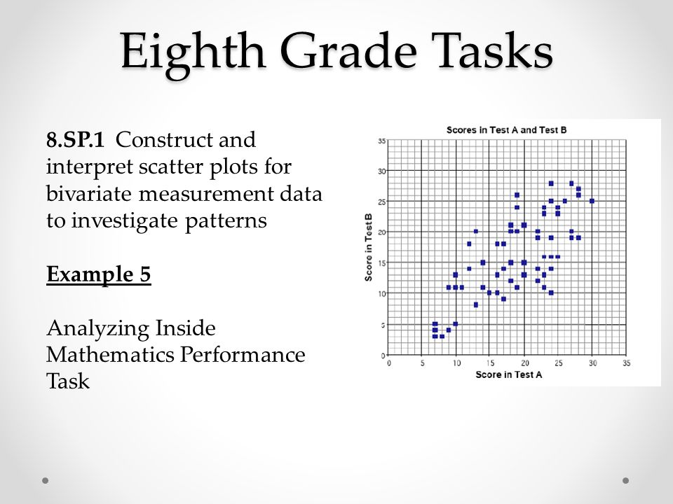 Eighth Grade Tasks 8.SP.1 Construct and interpret scatter plots for bivariate measurement data to investigate patterns Example 5 Analyzing Inside Mathematics Performance Task