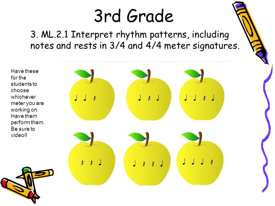 3. ML.2.1 Interpret rhythm patterns, including notes and rests in 3/4 and 4/4 meter signatures. 3rd Grade Have these for the students to choose whiche